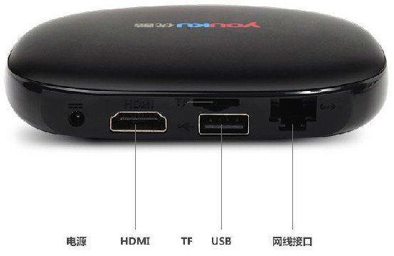Youku tv youku k1 tv box powered by soc rockchip rk3288