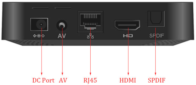 MXIII-G TV box