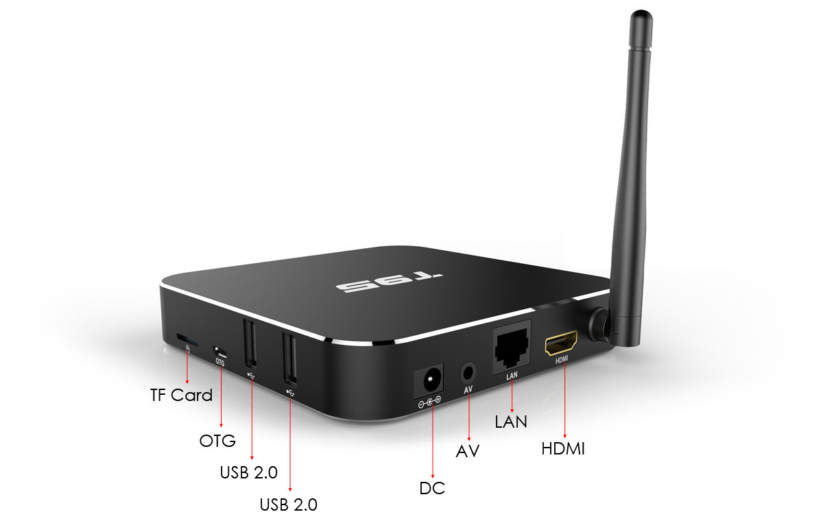 Sunvell T95 Tv Box With Android 5 1 Powered By Soc Amlogic