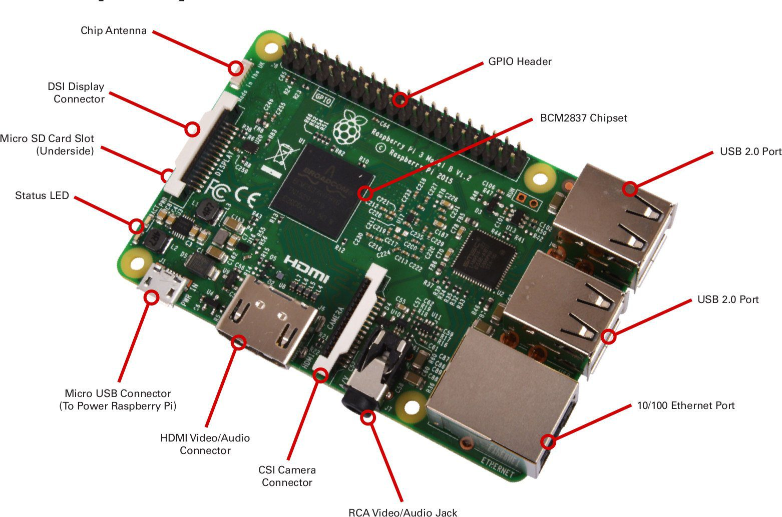 Raspberry Pi 3 Single Board Computer Powered By Broadcom Bcm2837 Megasquirt Wiring Diagram