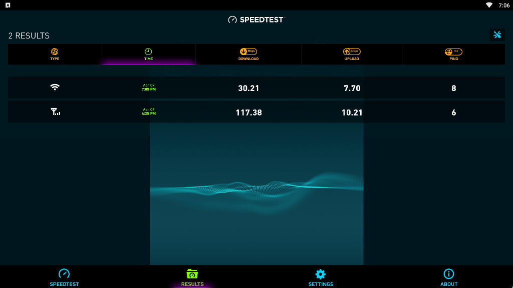 speedtest1