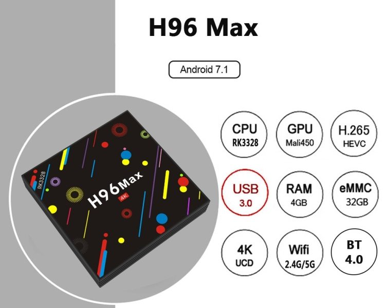 H96 MAX H2 Colorful Edition